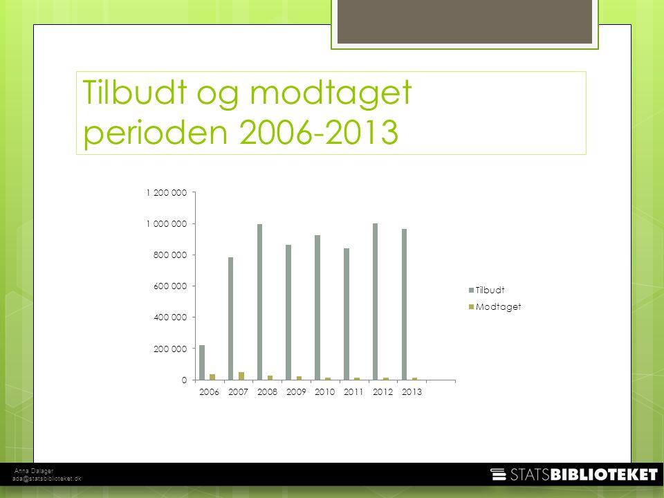 Anna Dalager ada@statsbiblioteket.dk Tilbudt og modtaget perioden 2006-2013