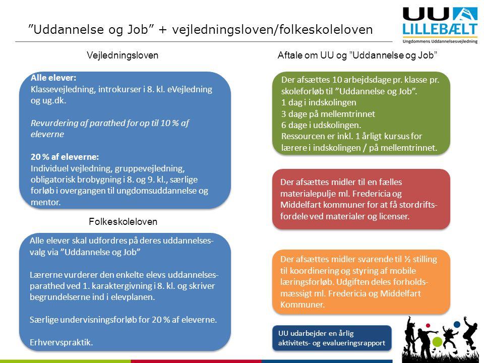 Uddannelse og Job + vejledningsloven/folkeskoleloven Alle elever: Klassevejledning, introkurser i 8.