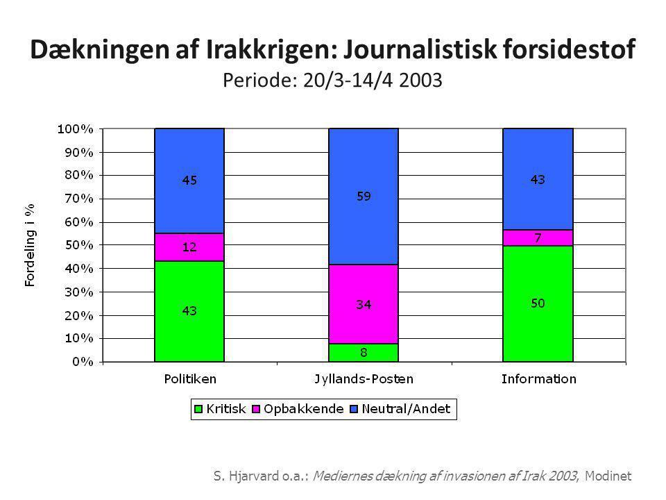 Dækningen af Irakkrigen: Journalistisk forsidestof Periode: 20/3-14/4 2003 S.