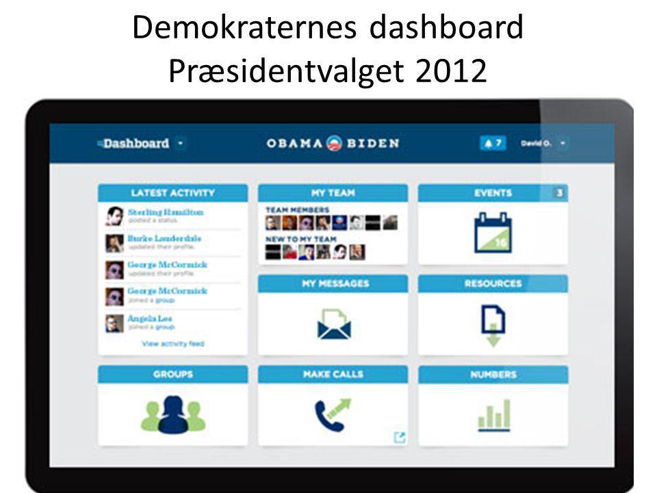 Demokraternes dashboard Præsidentvalget 2012