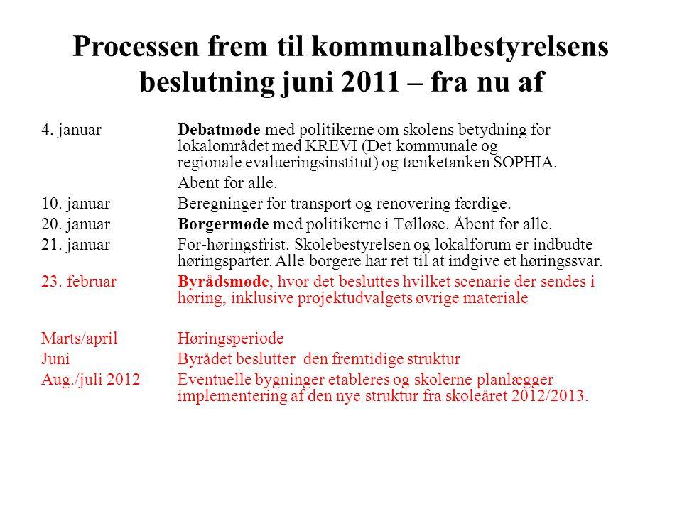 Processen frem til kommunalbestyrelsens beslutning juni 2011 – fra nu af 4.