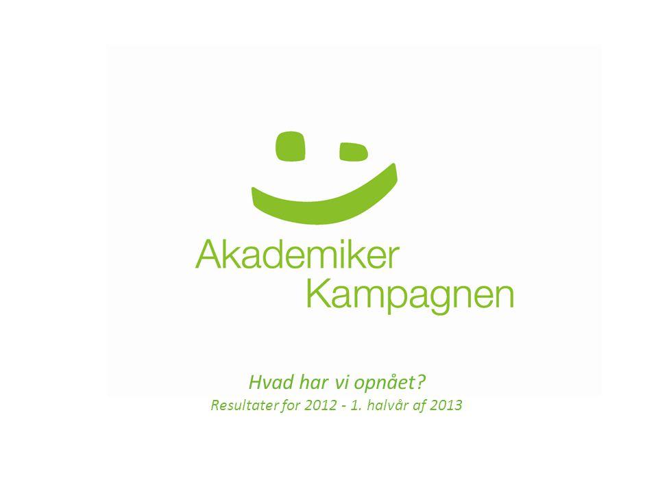 H Hvad har vi opnået Resultater for 2012 - 1. halvår af 2013