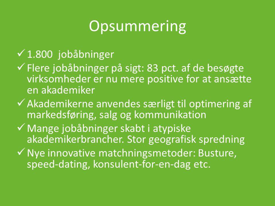 Opsummering  1.800 jobåbninger  Flere jobåbninger på sigt: 83 pct.
