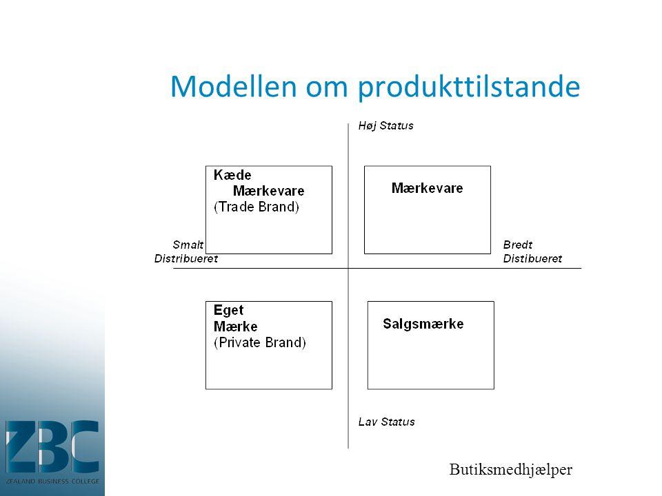 Butiksmedhjælper Modellen om produkttilstande