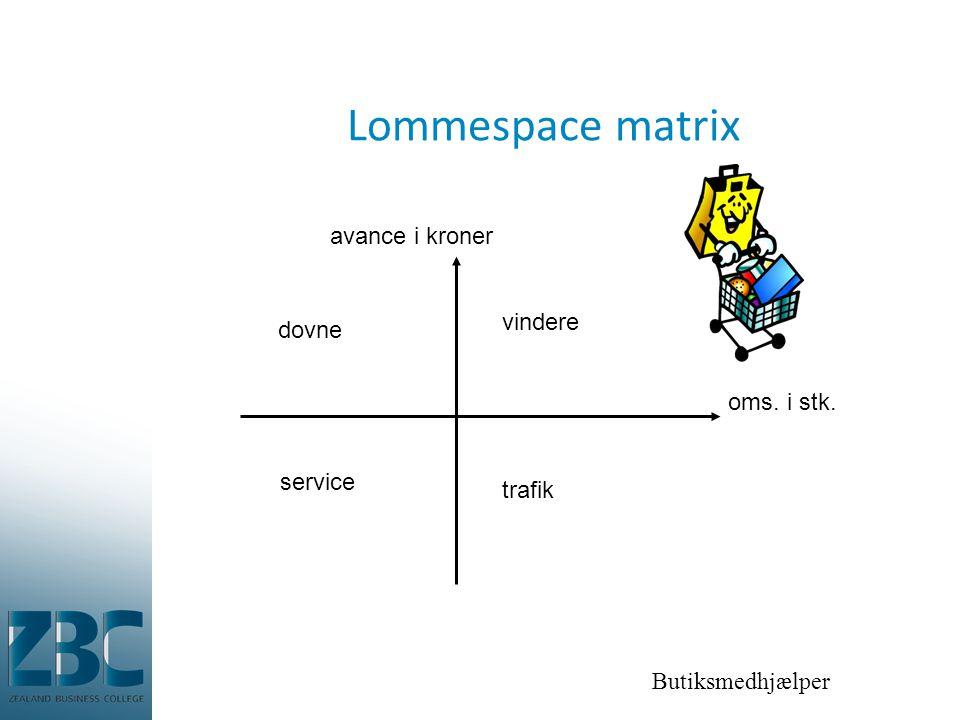 Butiksmedhjælper Lommespace matrix avance i kroner oms. i stk. vindere dovne service trafik
