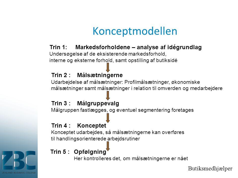 Konceptmodellen Trin 1:Markedsforholdene – analyse af idégrundlag Undersøgelse af de eksisterende markedsforhold, interne og eksterne forhold, samt opstilling af butiksidé Trin 2 :Målsætningerne Udarbejdelse af målsætninger: Profilmålsætninger, økonomiske målsætninger samt målsætninger i relation til omverden og medarbejdere Trin 3 :Målgruppevalg Målgruppen fastlægges, og eventuel segmentering foretages Trin 4 :Konceptet Konceptet udarbejdes, så målsætningerne kan overføres til handlingsorienterede arbejdsrutiner Trin 5 :Opfølgning Her kontrolleres det, om målsætningerne er nået Butiksmedhjælper