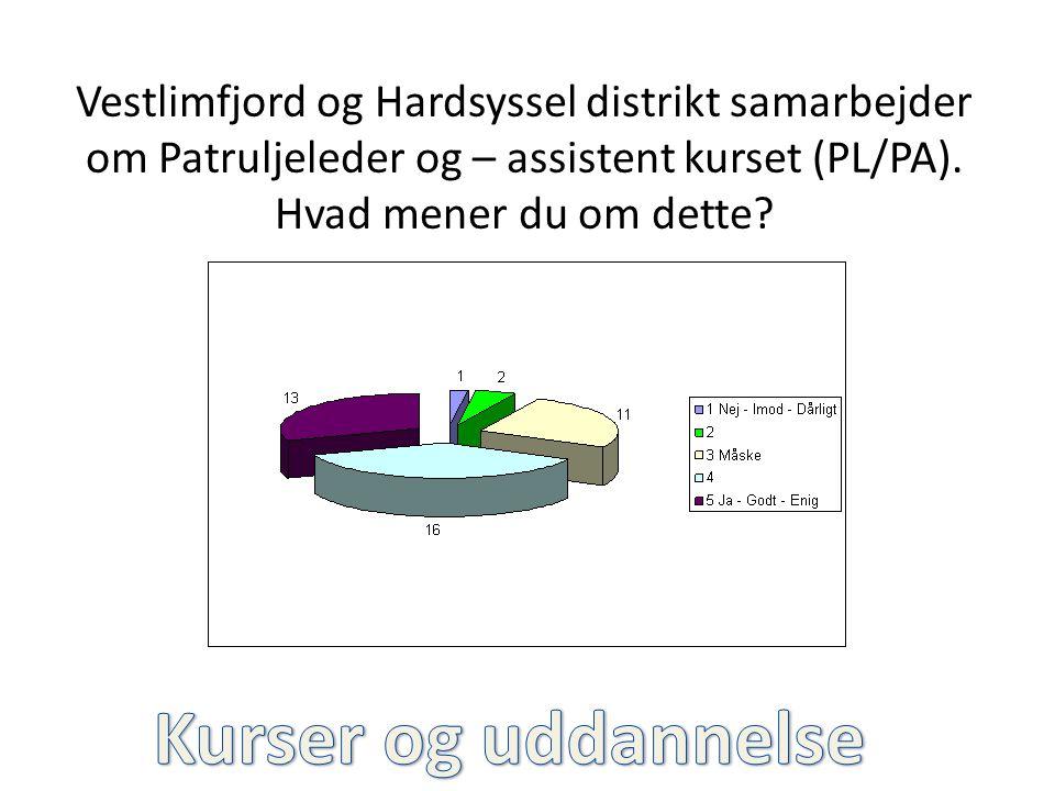 Vestlimfjord og Hardsyssel distrikt samarbejder om Patruljeleder og – assistent kurset (PL/PA).