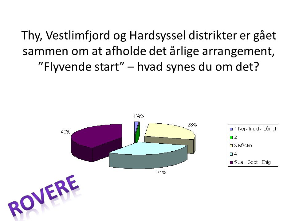 Thy, Vestlimfjord og Hardsyssel distrikter er gået sammen om at afholde det årlige arrangement, Flyvende start – hvad synes du om det