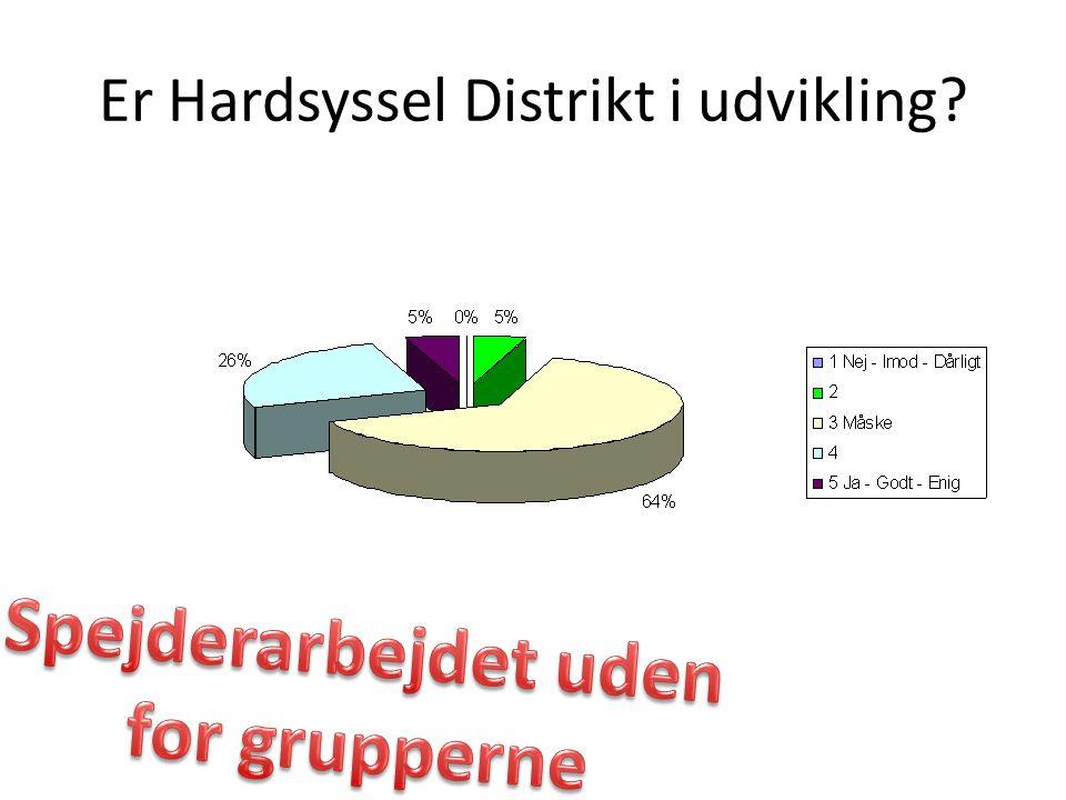 Er Hardsyssel Distrikt i udvikling