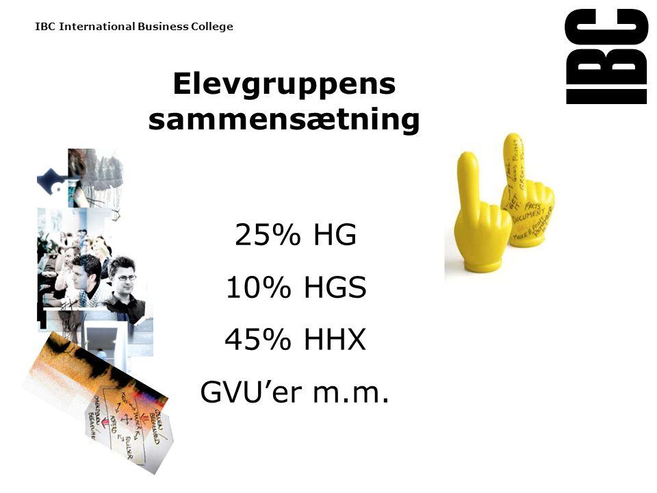 Tekstslide med bullets Brug 'Forøge / Formindske indryk' for at skifte mellem de forskellige niveauer 25% HG 10% HGS 45% HHX GVU'er m.m.