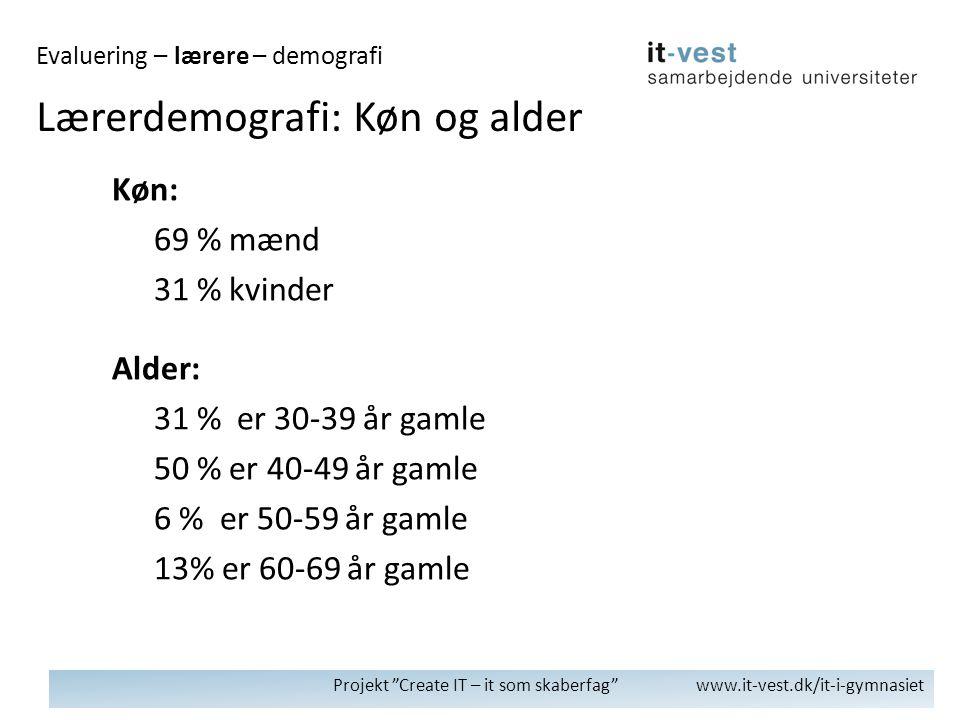 Projekt Create IT – it som skaberfag www.it-vest.dk/it-i-gymnasiet Køn: 69 % mænd 31 % kvinder Alder: 31 % er 30-39 år gamle 50 % er 40-49 år gamle 6 % er 50-59 år gamle 13% er 60-69 år gamle Lærerdemografi: Køn og alder Evaluering – lærere – demografi