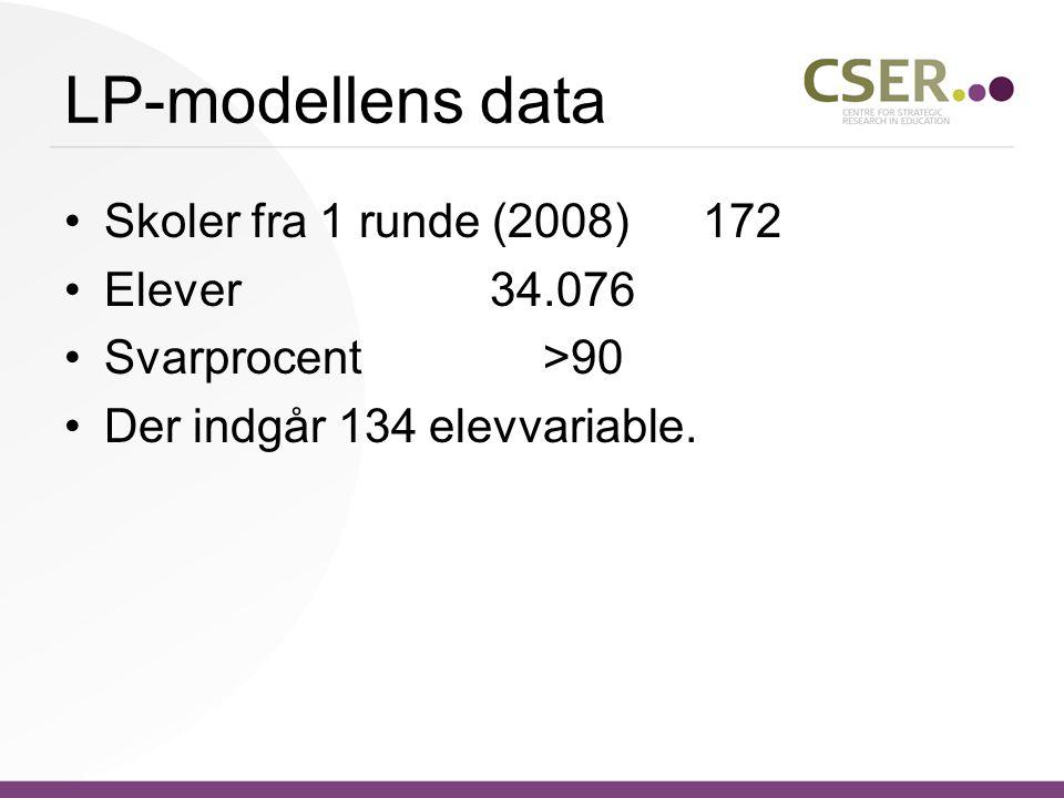 LP-modellens data •Skoler fra 1 runde (2008)172 •Elever34.076 •Svarprocent>90 •Der indgår 134 elevvariable.