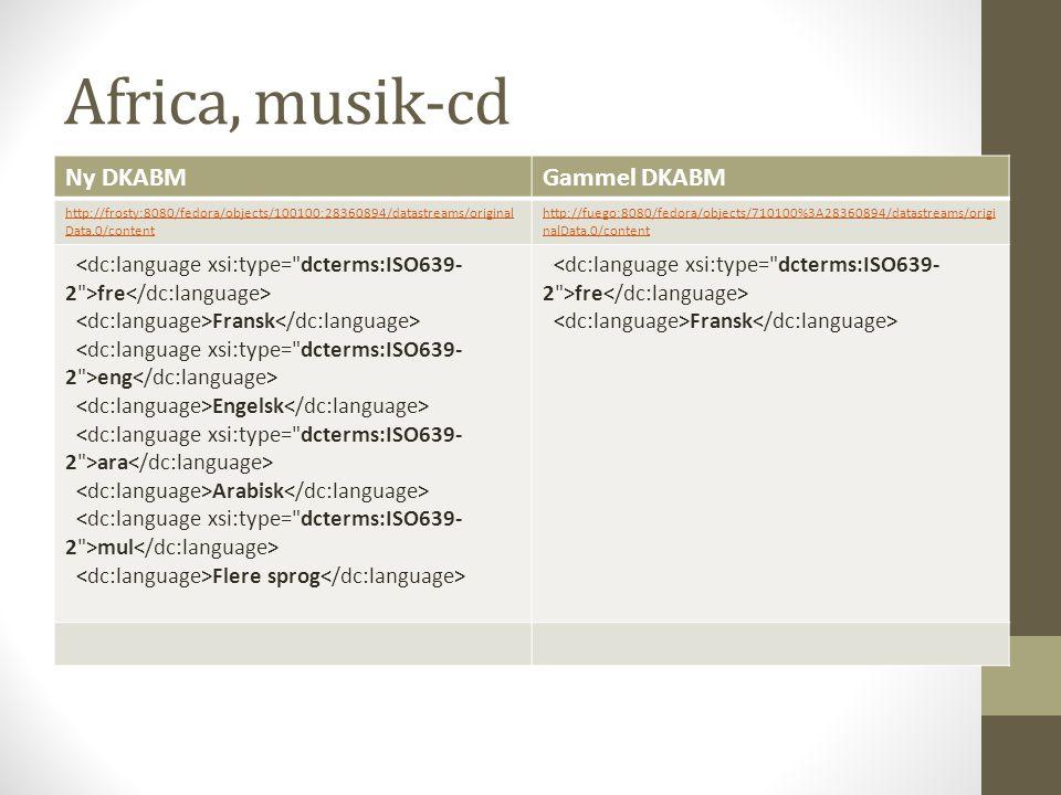 Africa, musik-cd Ny DKABMGammel DKABM http://frosty:8080/fedora/objects/100100:28360894/datastreams/original Data.0/content http://fuego:8080/fedora/objects/710100%3A28360894/datastreams/origi nalData.0/content fre Fransk eng Engelsk ara Arabisk mul Flere sprog fre Fransk