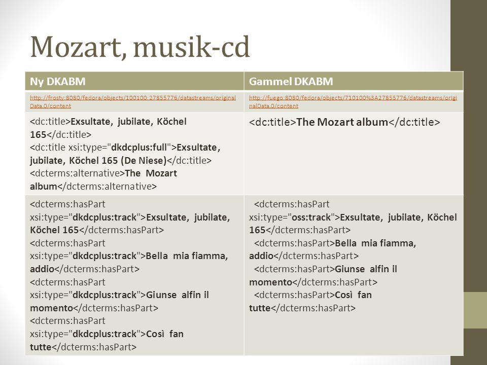 Mozart, musik-cd Ny DKABMGammel DKABM http://frosty:8080/fedora/objects/100100:27855776/datastreams/original Data.0/content http://fuego:8080/fedora/objects/710100%3A27855776/datastreams/origi nalData.0/content Exsultate, jubilate, Köchel 165 Exsultate, jubilate, Köchel 165 (De Niese) The Mozart album Exsultate, jubilate, Köchel 165 Bella mia fiamma, addio Giunse alfin il momento Così fan tutte Exsultate, jubilate, Köchel 165 Bella mia fiamma, addio Giunse alfin il momento Così fan tutte