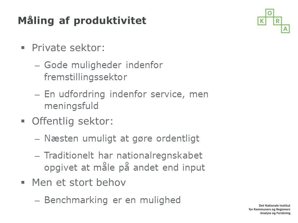 Måling af produktivitet  Private sektor: – Gode muligheder indenfor fremstillingssektor – En udfordring indenfor service, men meningsfuld  Offentlig sektor: – Næsten umuligt at gøre ordentligt – Traditionelt har nationalregnskabet opgivet at måle på andet end input  Men et stort behov – Benchmarking er en mulighed