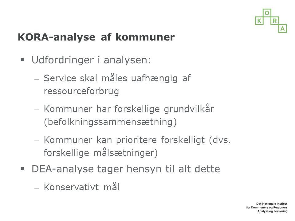 KORA-analyse af kommuner  Udfordringer i analysen: – Service skal måles uafhængig af ressourceforbrug – Kommuner har forskellige grundvilkår (befolkningssammensætning) – Kommuner kan prioritere forskelligt (dvs.