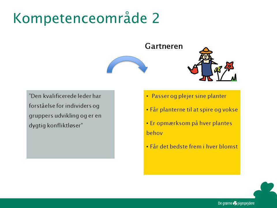 Kompetenceområde 2 • Passer og plejer sine planter • Får planterne til at spire og vokse • Er opmærksom på hver plantes behov • Får det bedste frem i hver blomst Gartneren Den kvalificerede leder har forståelse for individers og gruppers udvikling og er en dygtig konfliktløser