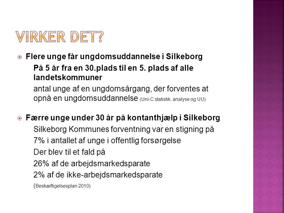 Flere unge får ungdomsuddannelse i Silkeborg På 5 år fra en 30.plads til en 5.