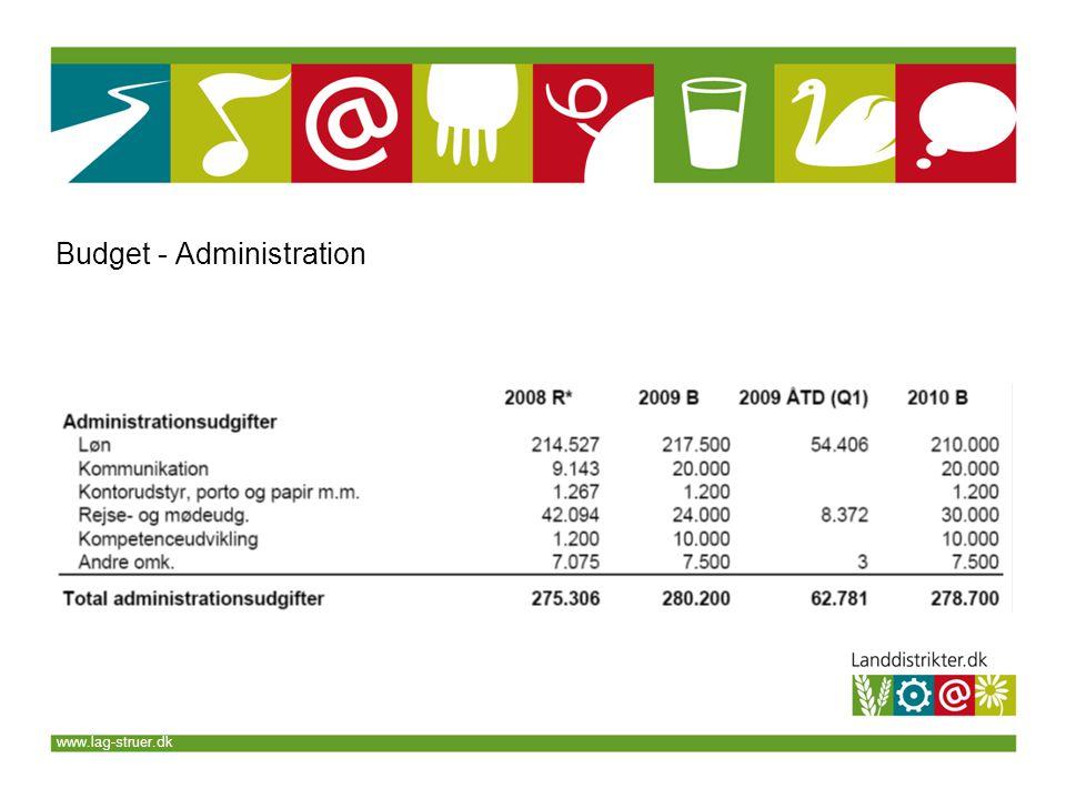 www.lag-struer.dk Budget - Administration