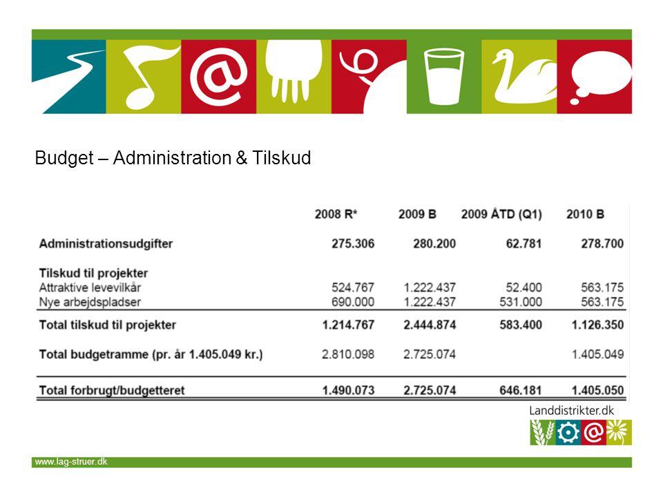 www.lag-struer.dk Budget – Administration & Tilskud