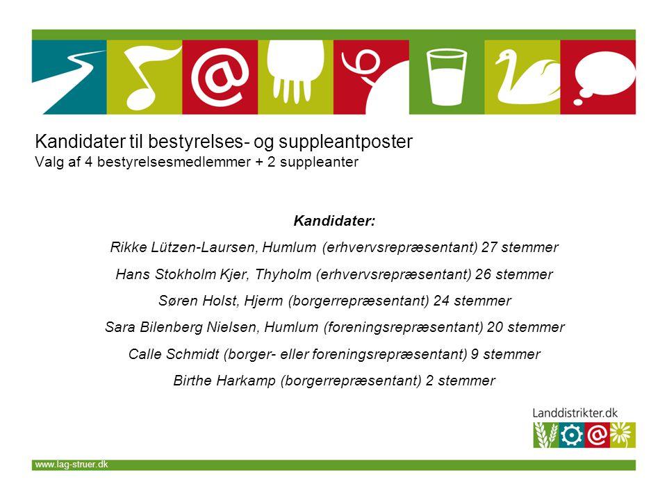 www.lag-struer.dk Kandidater: Rikke Lützen-Laursen, Humlum (erhvervsrepræsentant) 27 stemmer Hans Stokholm Kjer, Thyholm (erhvervsrepræsentant) 26 stemmer Søren Holst, Hjerm (borgerrepræsentant) 24 stemmer Sara Bilenberg Nielsen, Humlum (foreningsrepræsentant) 20 stemmer Calle Schmidt (borger- eller foreningsrepræsentant) 9 stemmer Birthe Harkamp (borgerrepræsentant) 2 stemmer Kandidater til bestyrelses- og suppleantposter Valg af 4 bestyrelsesmedlemmer + 2 suppleanter