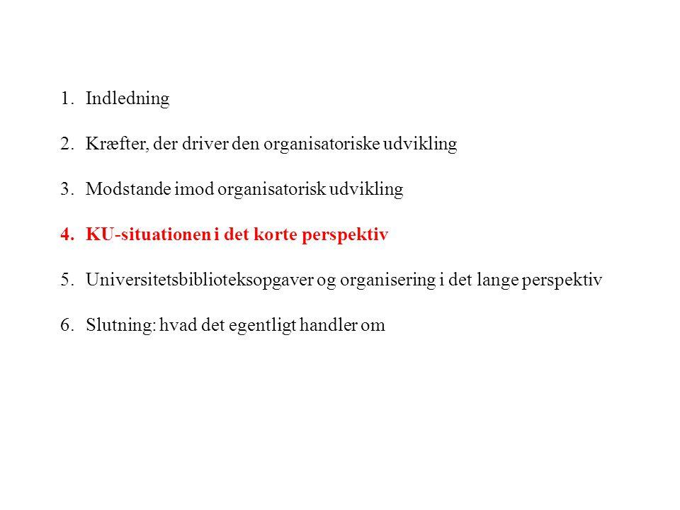 1.Indledning 2.Kræfter, der driver den organisatoriske udvikling 3.Modstande imod organisatorisk udvikling 4.KU-situationen i det korte perspektiv 5.Universitetsbiblioteksopgaver og organisering i det lange perspektiv 6.Slutning: hvad det egentligt handler om