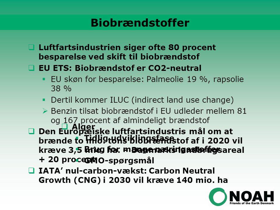  Luftfartsindustrien siger ofte 80 procent besparelse ved skift til biobrændstof  EU ETS: Biobrændstof er CO2-neutral  EU skøn for besparelse: Palmeolie 19 %, rapsolie 38 %  Dertil kommer ILUC (indirect land use change)  Benzin tilsat biobrændstof i EU udleder mellem 81 og 167 procent af almindeligt brændstof  Den Europæiske luftfartsindustris mål om at brænde to mio.