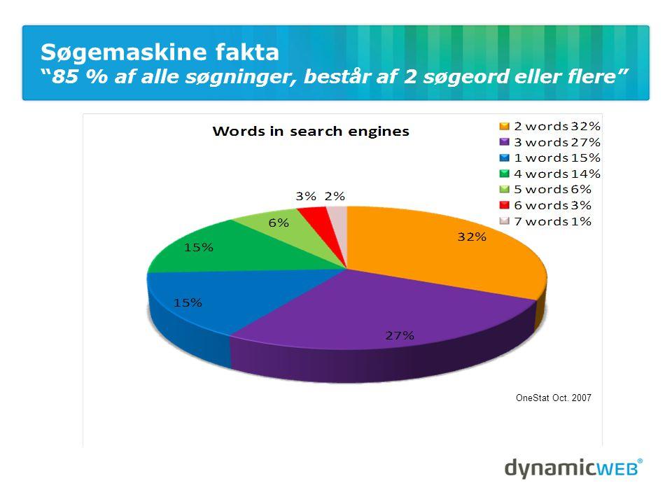 Søgemaskine fakta 85 % af alle søgninger, består af 2 søgeord eller flere OneStat Oct. 2007