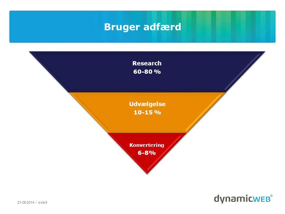 Bruger adfærd 21-06-2014 / side 8 Research 60-80 % Udvælgelse 10-15 % Konvertering 6-8%