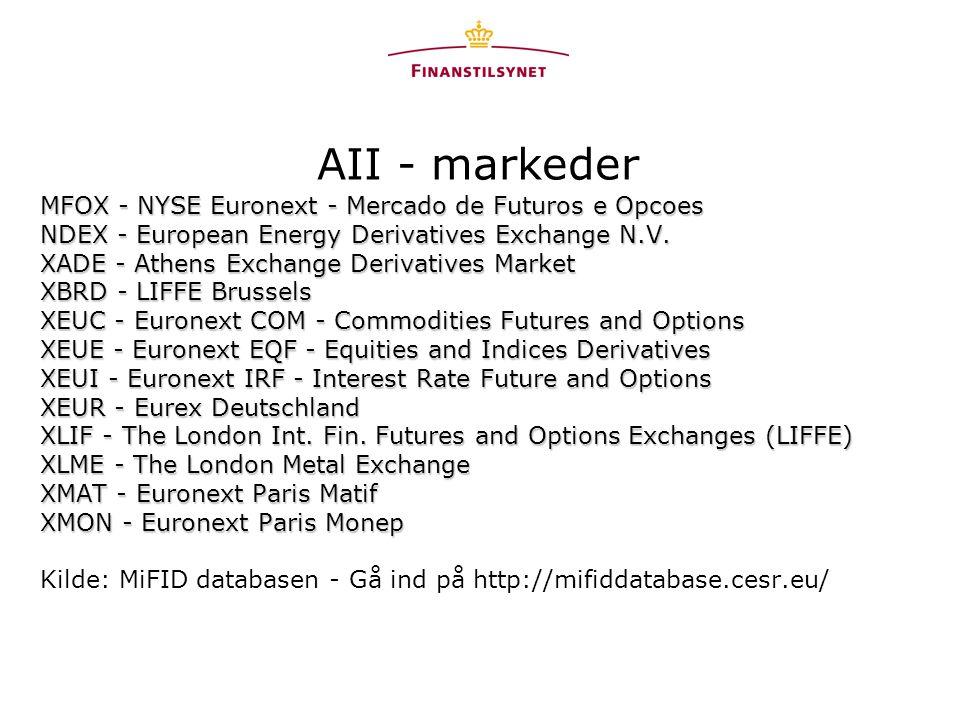 AII - markeder MFOX - NYSE Euronext - Mercado de Futuros e Opcoes NDEX - European Energy Derivatives Exchange N.V.