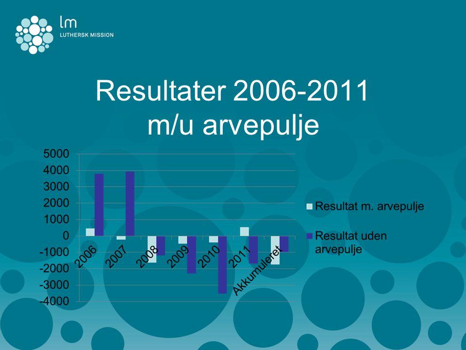 Resultater 2006-2011 m/u arvepulje