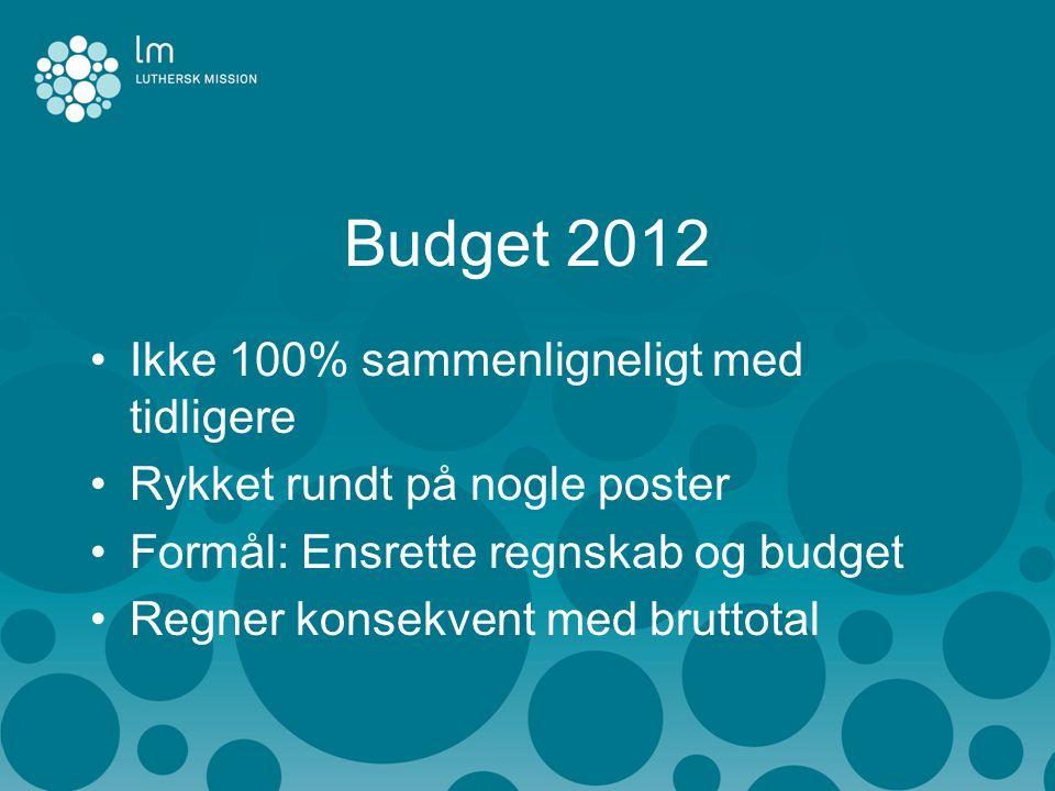 Budget 2012 •Ikke 100% sammenligneligt med tidligere •Rykket rundt på nogle poster •Formål: Ensrette regnskab og budget •Regner konsekvent med bruttotal