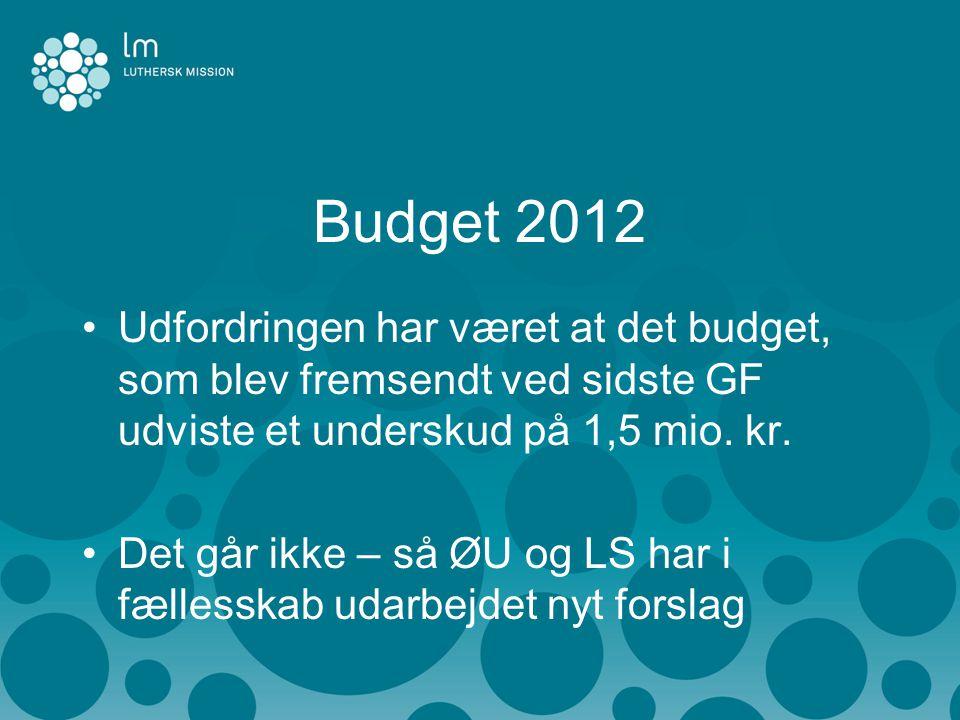 Budget 2012 •Udfordringen har været at det budget, som blev fremsendt ved sidste GF udviste et underskud på 1,5 mio.