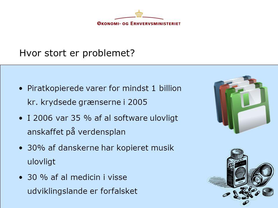 Hvor stort er problemet. •Piratkopierede varer for mindst 1 billion kr.