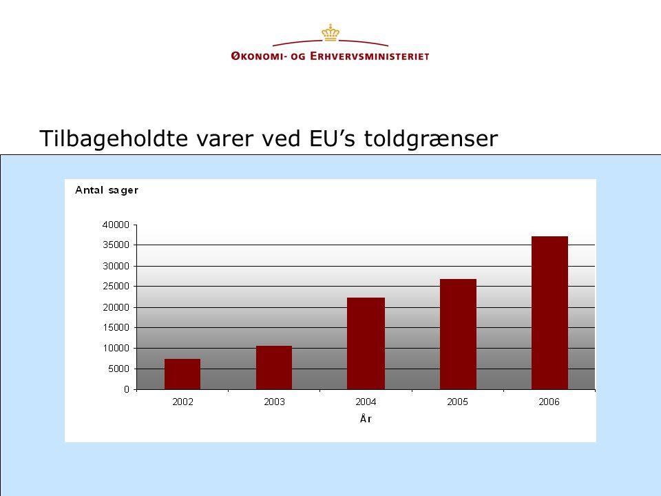 Tilbageholdte varer ved EU's toldgrænser