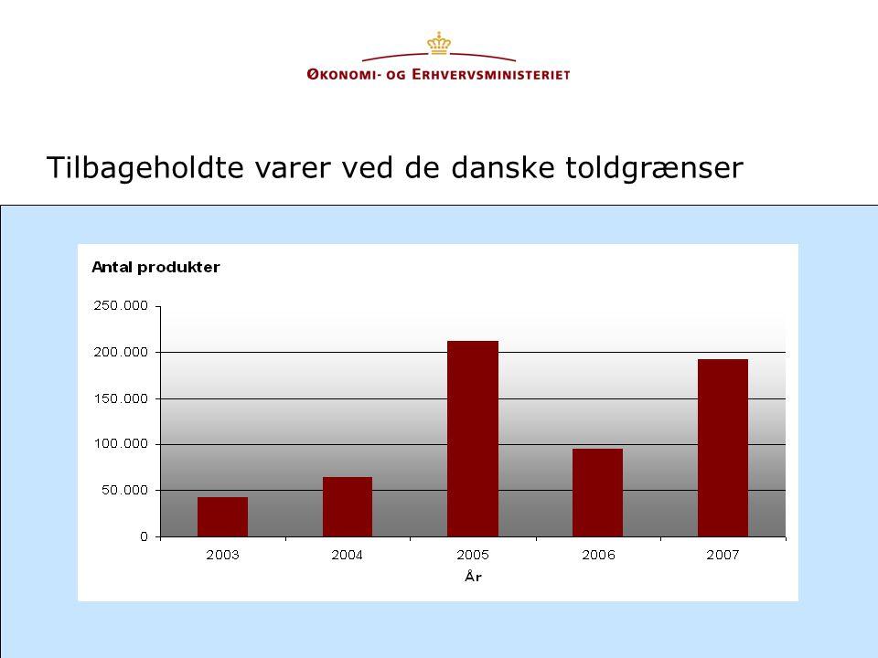 Tilbageholdte varer ved de danske toldgrænser
