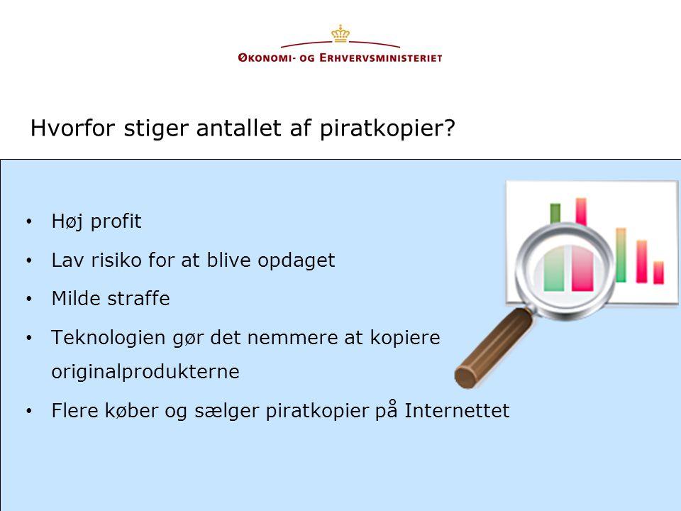 Hvorfor stiger antallet af piratkopier.