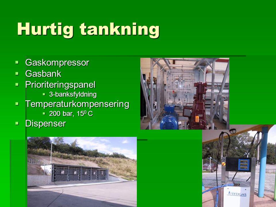 Hurtig tankning  Gaskompressor  Gasbank  Prioriteringspanel  3-banksfyldning  Temperaturkompensering  200 bar, 15 0 C  Dispenser