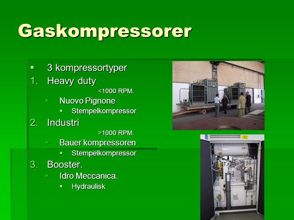 Gaskompressorer  3 kompressortyper 1.Heavy duty <1000 RPM.