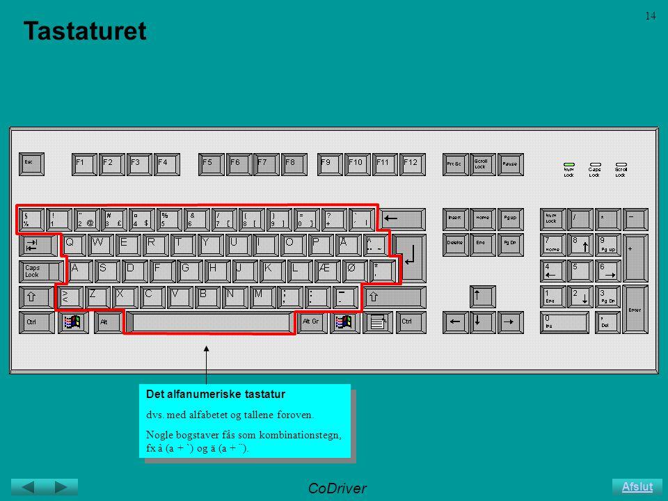 CoDriver Afslut 14 Tastaturet Det alfanumeriske tastatur dvs.