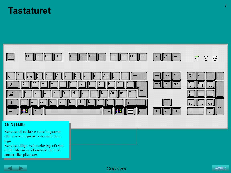 CoDriver Afslut 3 Tastaturet Shift (Skift) Benyttes til at skrive store bogstaver eller øverste tegn på taster med flere tegn.
