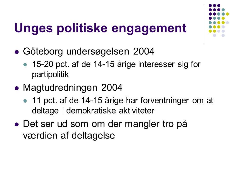 Unges politiske engagement  Göteborg undersøgelsen 2004  15-20 pct.