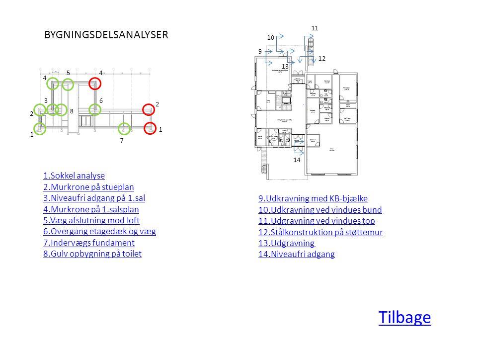 BYGNINGSDELSANALYSER Tilbage 1 2 3 4 54 6 2 1 7 8 1.Sokkel analyse 2.Murkrone på stueplan 3.Niveaufri adgang på 1.sal 4.Murkrone på 1.salsplan 5.Væg afslutning mod loft 6.Overgang etagedæk og væg 7.Indervægs fundament 8.Gulv opbygning på toilet 9 10 11 12 13 14 9.Udkravning med KB-bjælke 10.Udkravning ved vindues bund 11.Udgravning ved vindues top 12.Stålkonstruktion på støttemur 13.Udgravning 14.Niveaufri adgang