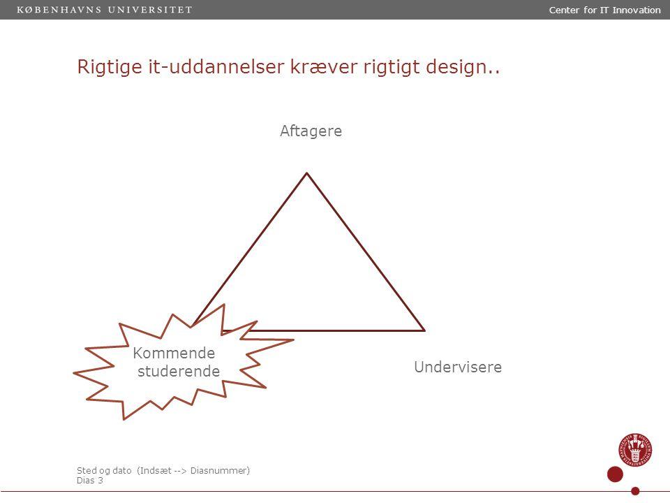 Sted og dato (Indsæt --> Diasnummer) Dias 3 Rigtige it-uddannelser kræver rigtigt design..
