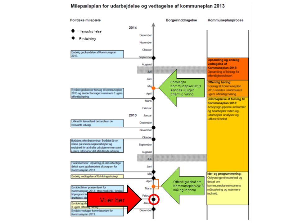 25. januar 2012Kommuneplan 2013713.