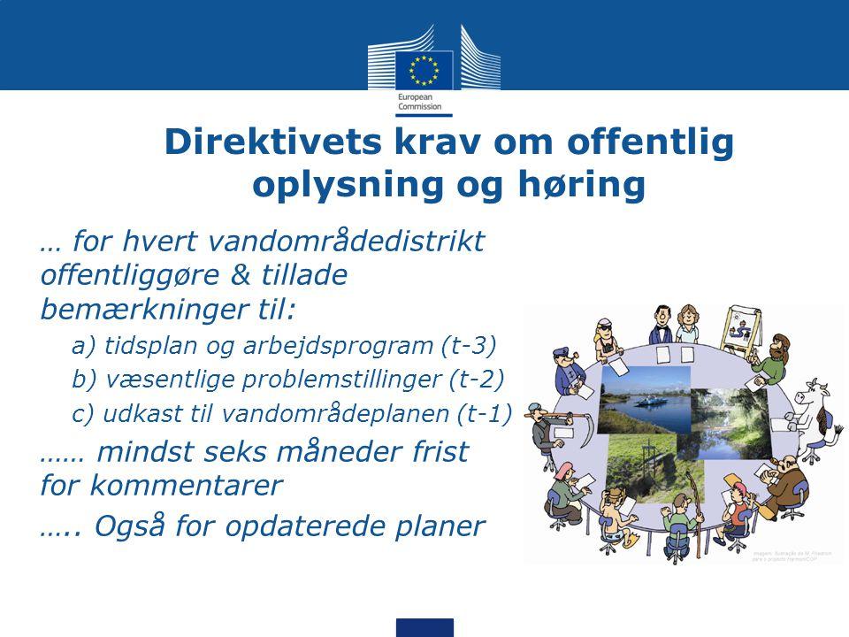 Direktivets krav om offentlig oplysning og høring … for hvert vandområdedistrikt offentliggøre & tillade bemærkninger til: •a) tidsplan og arbejdsprogram (t-3) •b) væsentlige problemstillinger (t-2) •c) udkast til vandområdeplanen (t-1) …… mindst seks måneder frist for kommentarer …..