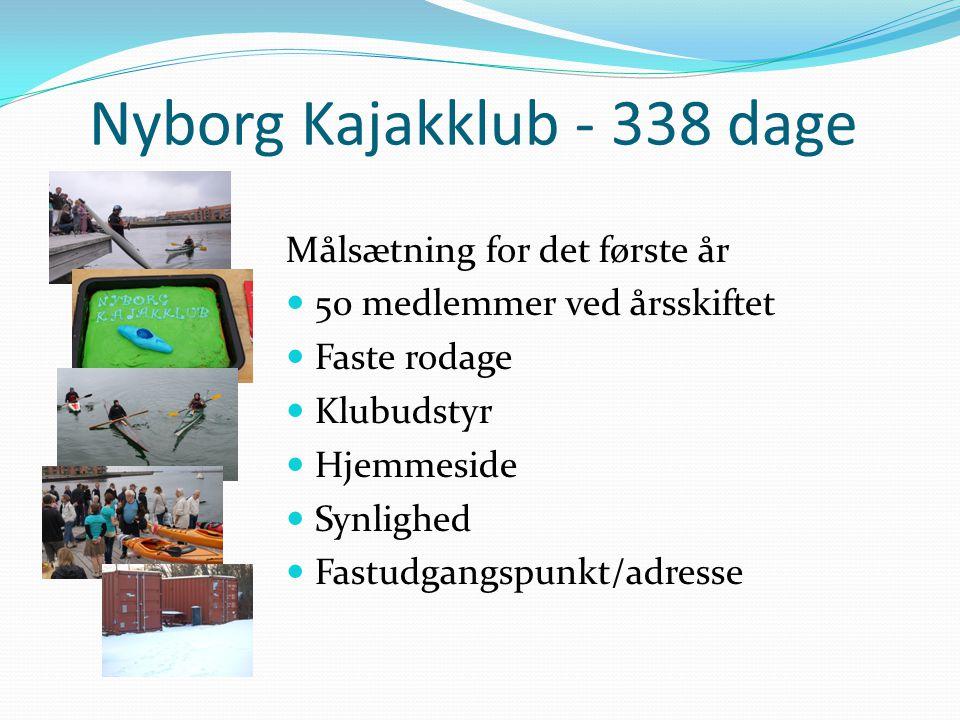 Nyborg Kajakklub - 338 dage Målsætning for det første år  50 medlemmer ved årsskiftet  Faste rodage  Klubudstyr  Hjemmeside  Synlighed  Fastudgangspunkt/adresse