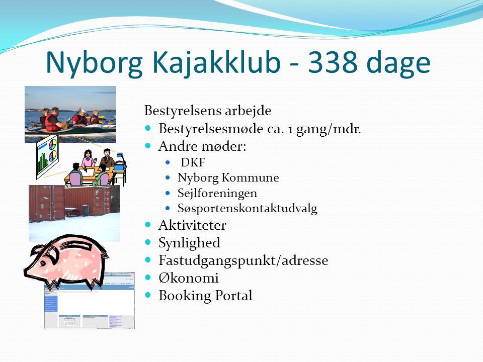 Nyborg Kajakklub - 338 dage Bestyrelsens arbejde  Bestyrelsesmøde ca.