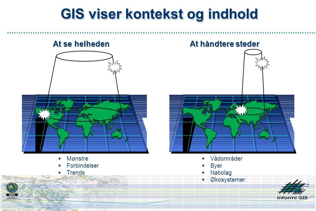 Informi GIS A/S  Vådområder  Byer  Nabolag  Økosystemer GIS viser kontekst og indhold  Mønstre  Forbindelser  Trends At se helheden At håndtere steder