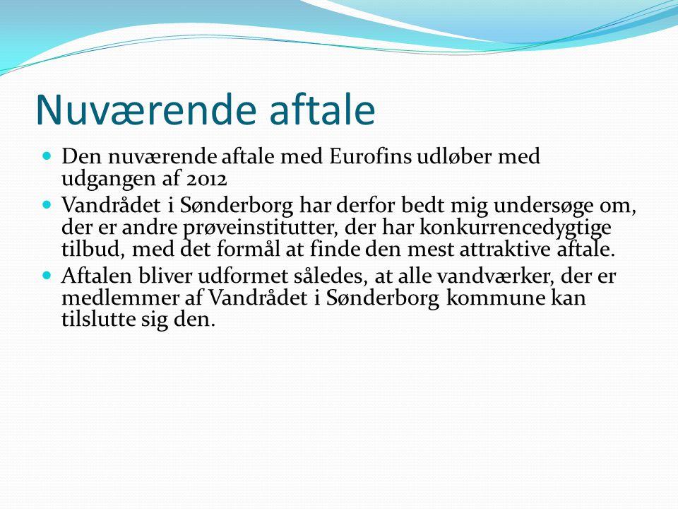 Nuværende aftale  Den nuværende aftale med Eurofins udløber med udgangen af 2012  Vandrådet i Sønderborg har derfor bedt mig undersøge om, der er andre prøveinstitutter, der har konkurrencedygtige tilbud, med det formål at finde den mest attraktive aftale.